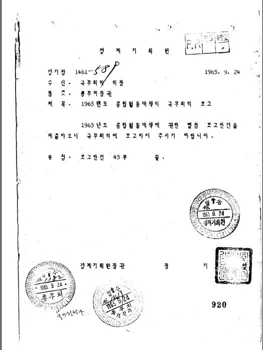 1965년도 종합 월동대책(제87회)