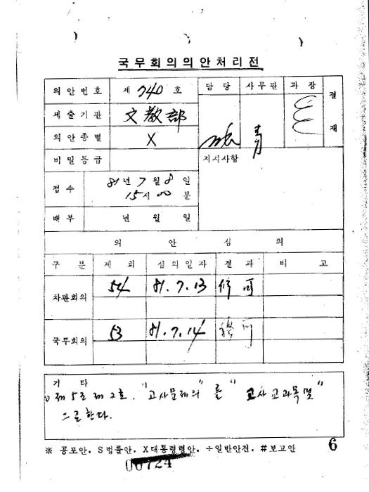 대학입학학력고사령안(제53회)