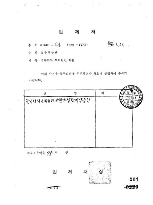 관공서의 공휴일에 관한 규정중 개정령안(제2회)