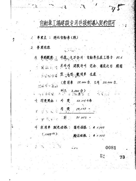 자동차 공장 건설을 위한 기술 도입 계약인가(현대자동차주식회사)(제15호)